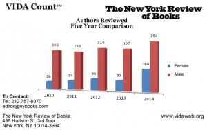 200 NYRB Authors-Reviewed6